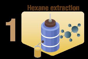 corn oil - hexane extraction