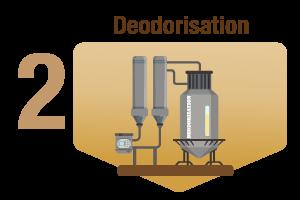 corn oil - deodorisation