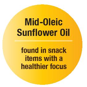 Mid-Oleic Sunflower Oil