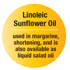 Linoleic Sunflower Oil